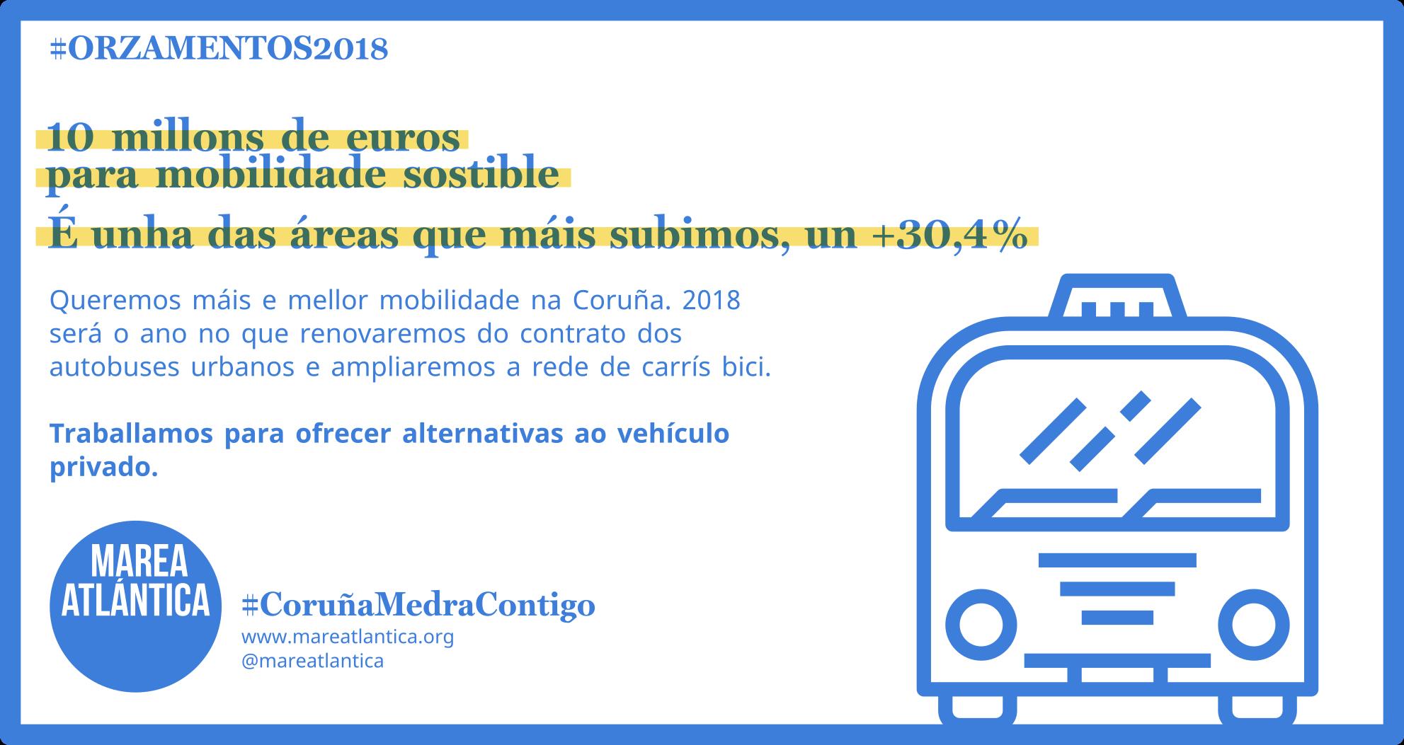 #CoruñaMedraContigo (6)
