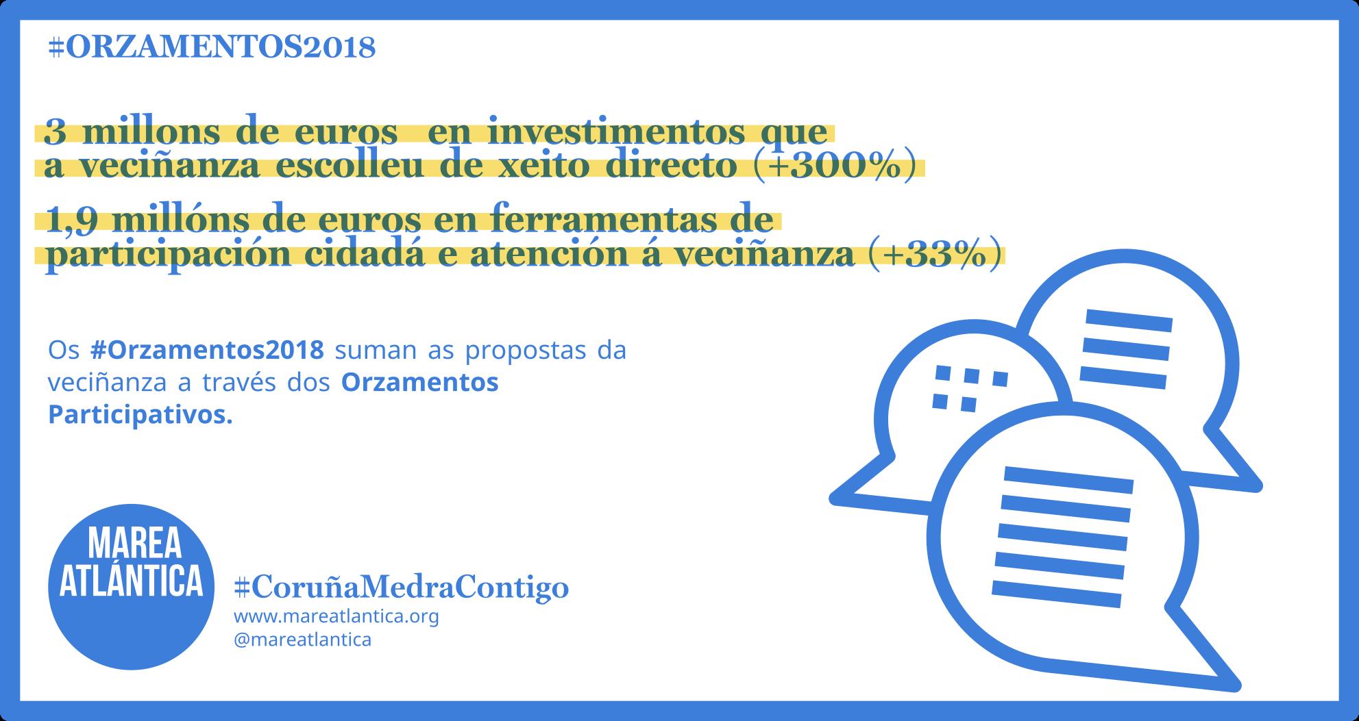 #CoruñaMedraContigo (7)