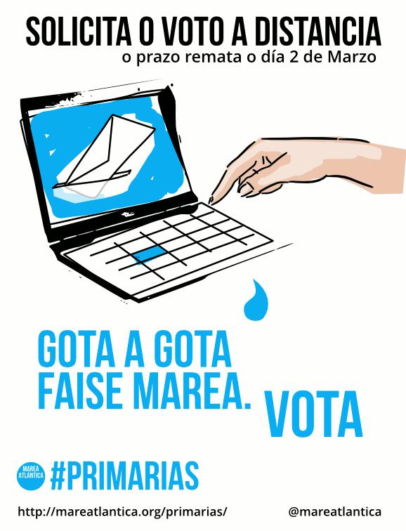 voto_distancia_primarias