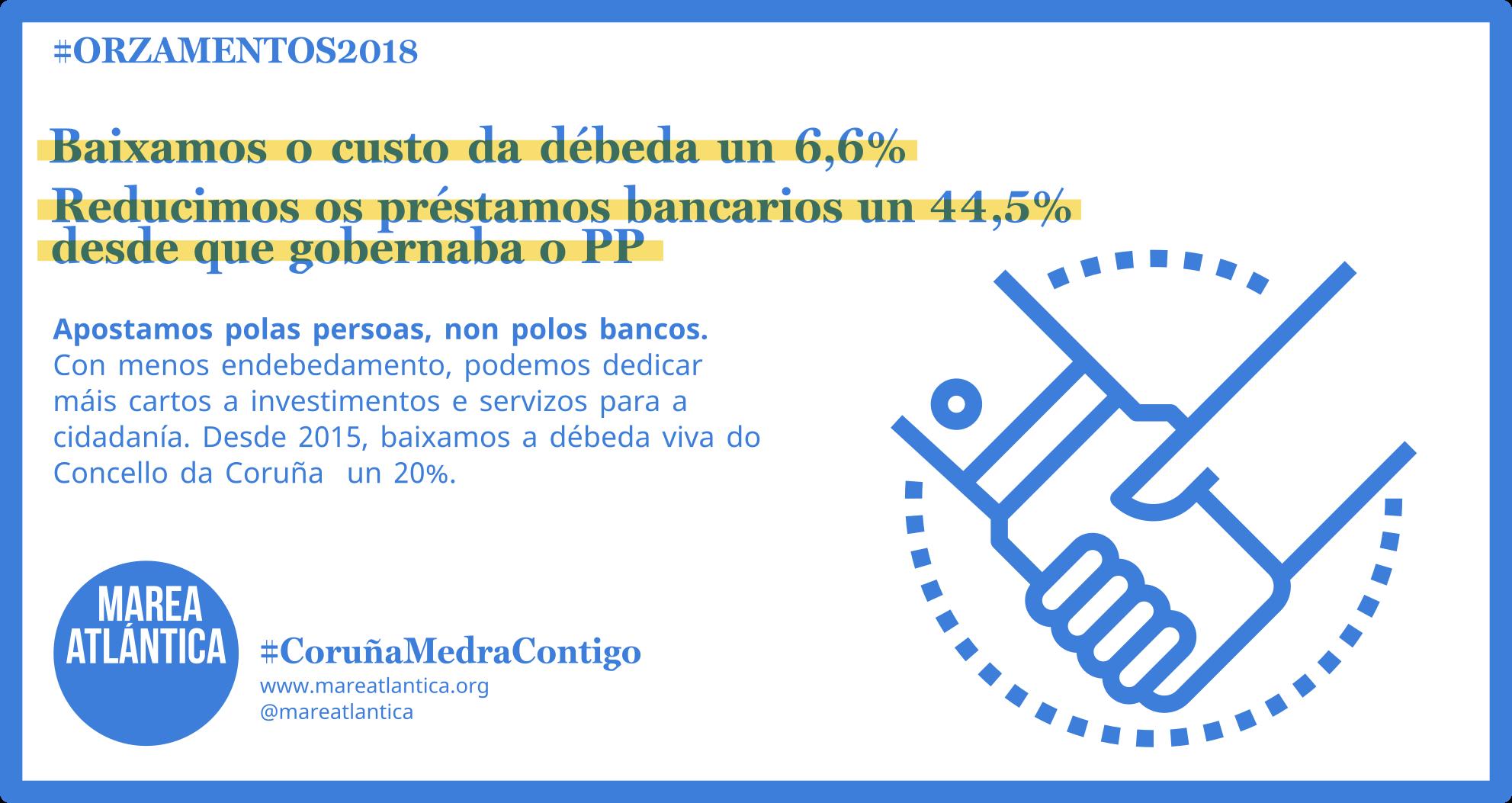 #CoruñaMedraContigo (2)