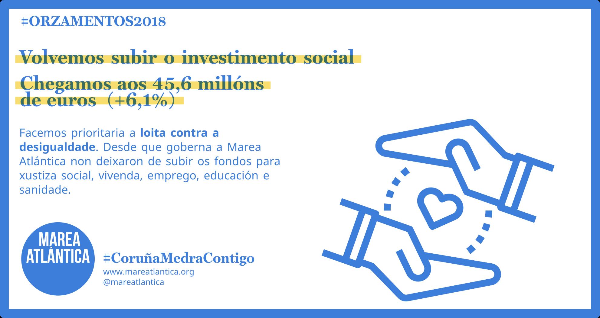 #CoruñaMedraContigo (3)