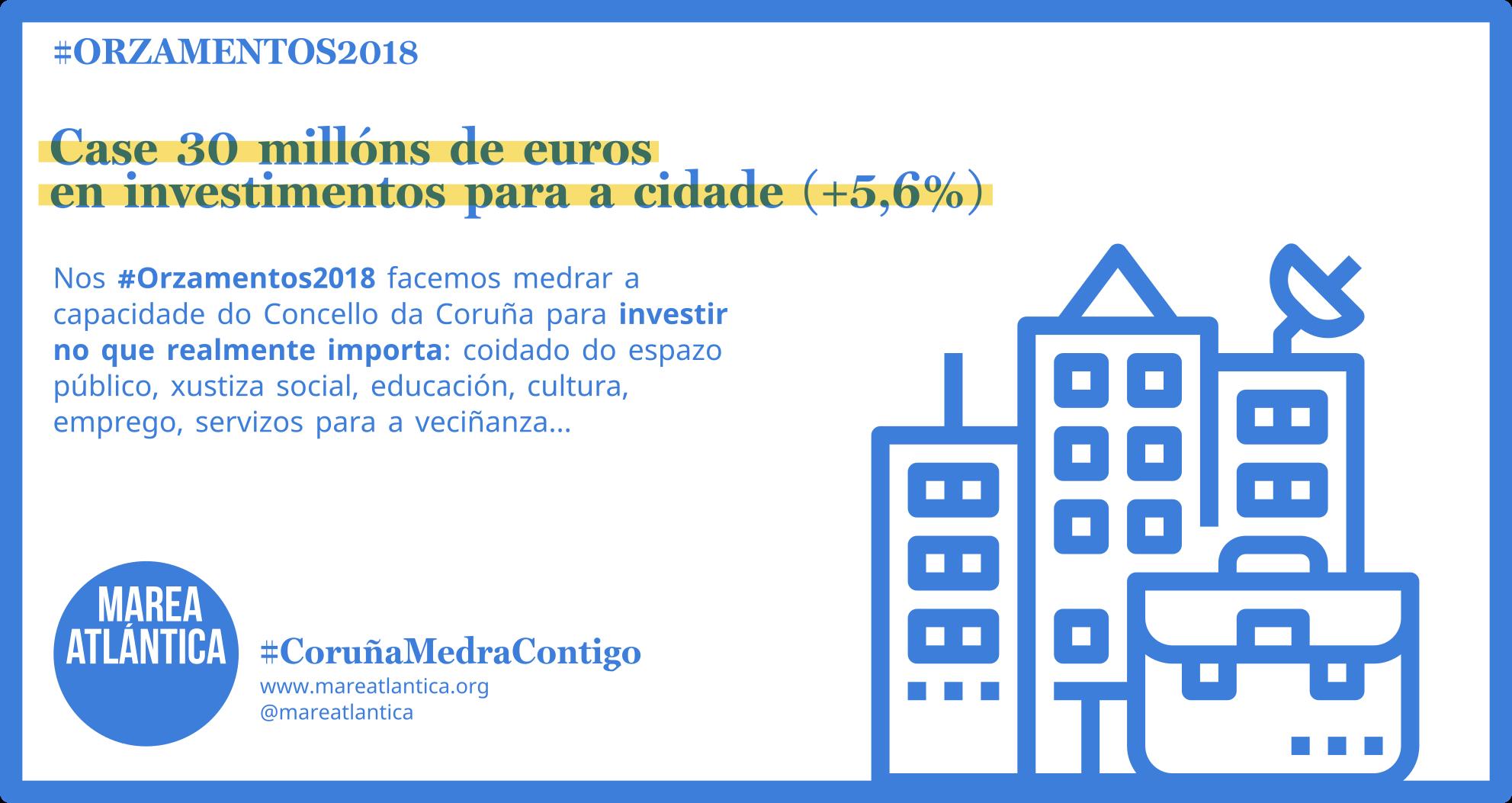 #CoruñaMedraContigo (8)